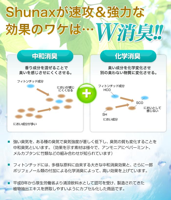 シューナックスの即効性の説明